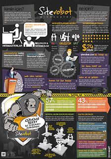 Siterobot the Winnovator Infographic March 2013